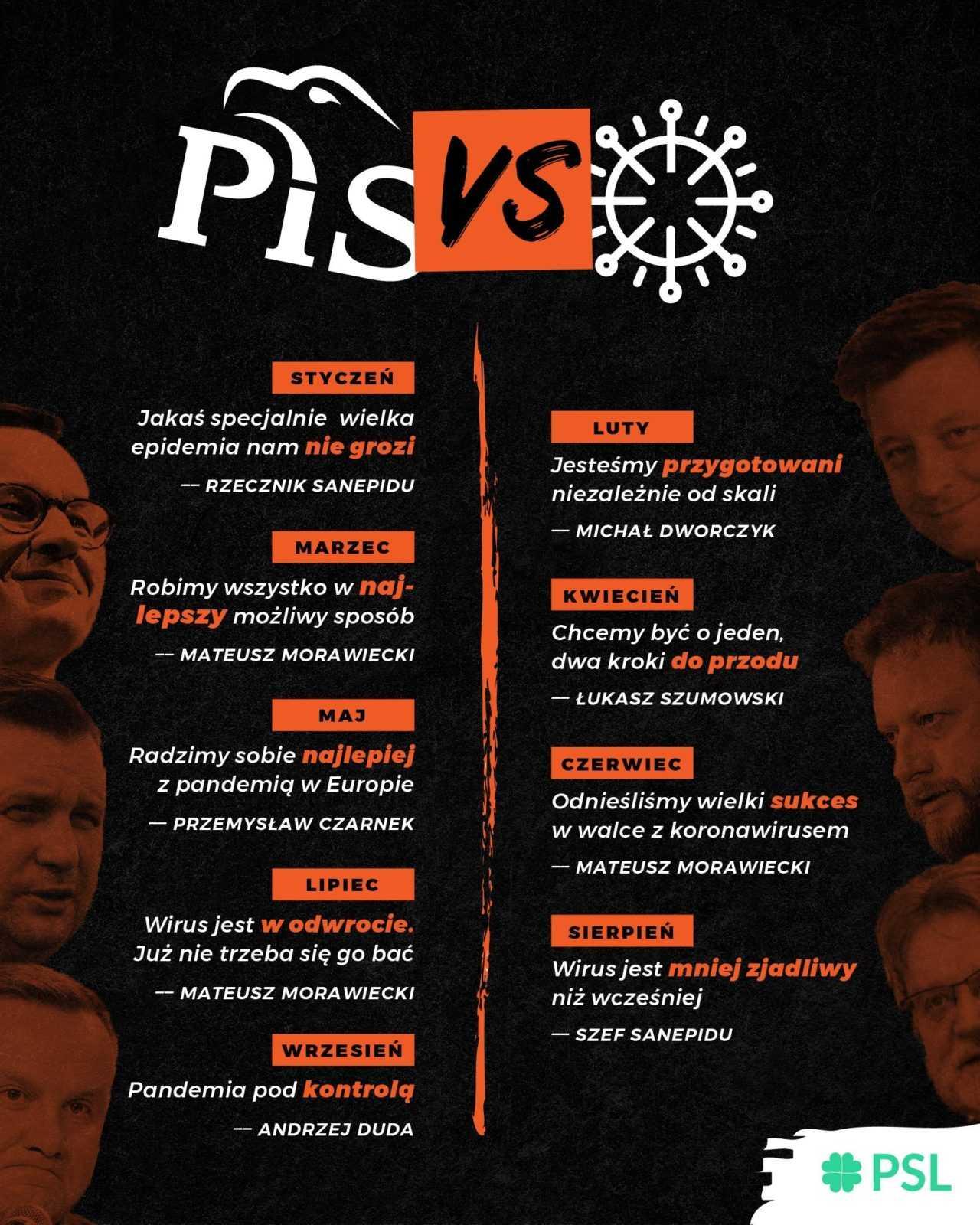 PSL pokazał infografikę, która rozwścieczyła PiS. 3