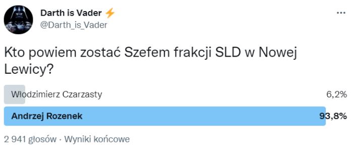 Andrzej Rozenek na lidera lewicy. Zdecydowane zwycięstwo w internetowej ankiecie 3